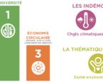Observatoire de l'Education à l'environnement et au développement durable
